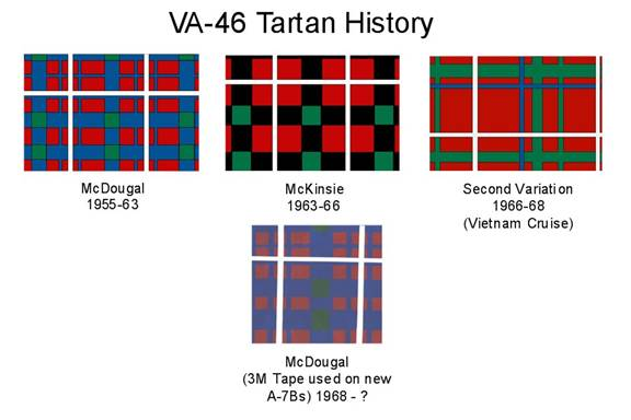 David Dollarhide's chart showing the various versions of the VA-46 tartan emblems.